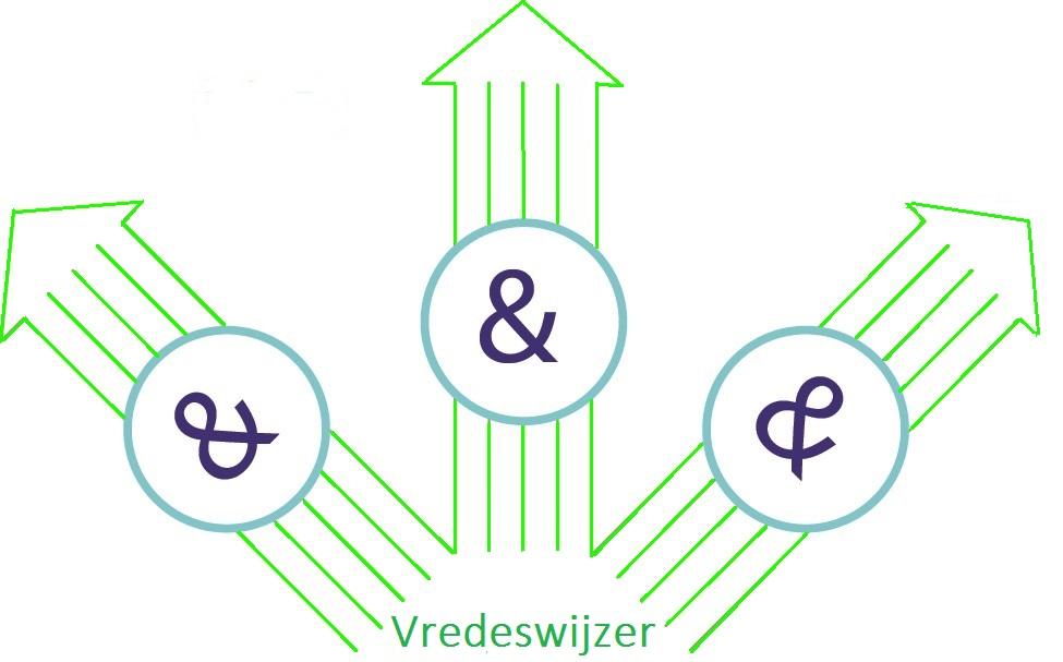 Logo Vredeswijzer